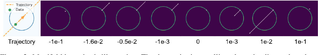 Figure 3 for Improved Autoregressive Modeling with Distribution Smoothing