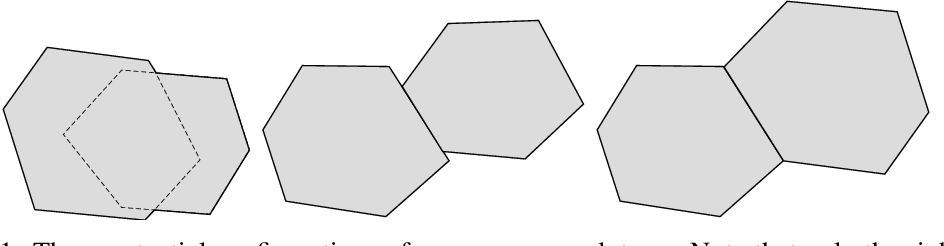 Figure 1 for Provable Certificates for Adversarial Examples: Fitting a Ball in the Union of Polytopes