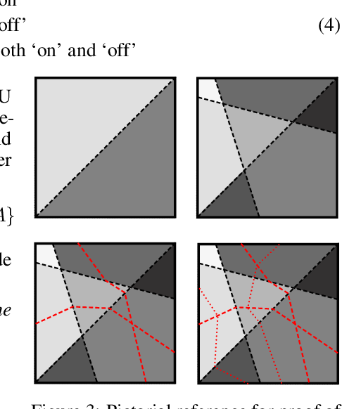 Figure 4 for Provable Certificates for Adversarial Examples: Fitting a Ball in the Union of Polytopes