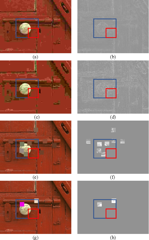 Figure 1 for Deep Multi-Scale Features Learning for Distorted Image Quality Assessment