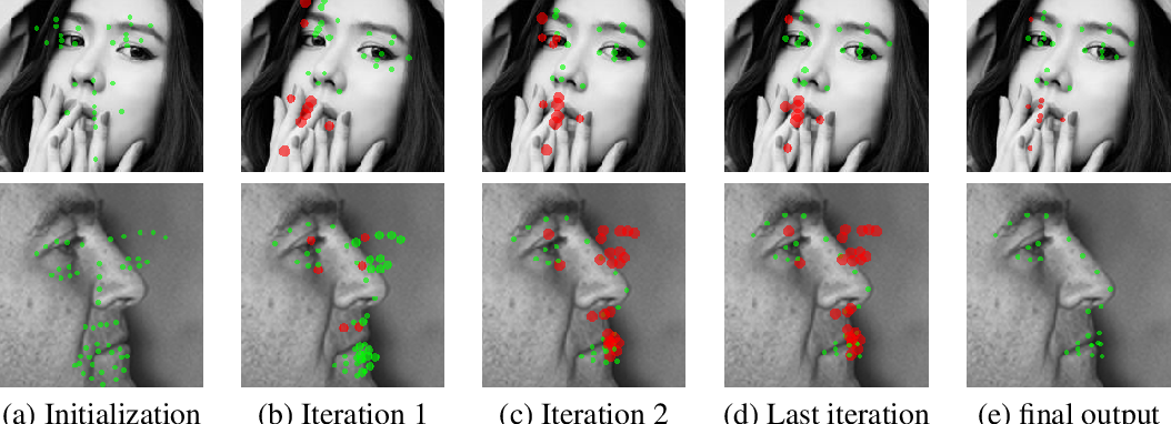 Figure 3 for Robust Facial Landmark Detection under Significant Head Poses and Occlusion