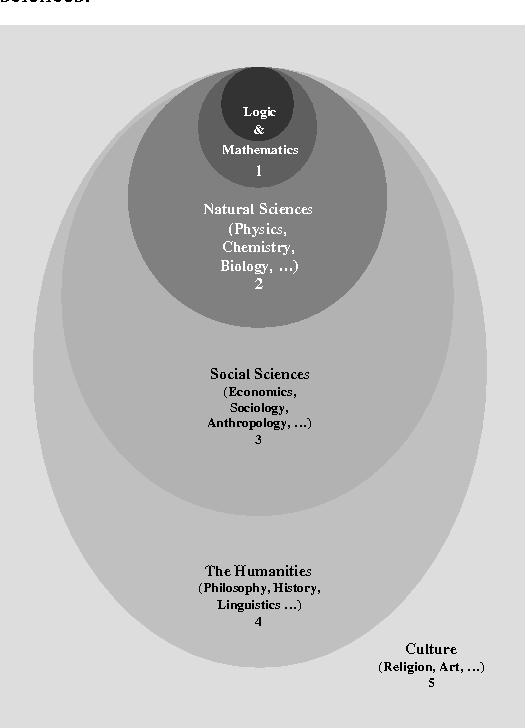 PDF] Scientific Methods in Computer Science - Semantic Scholar