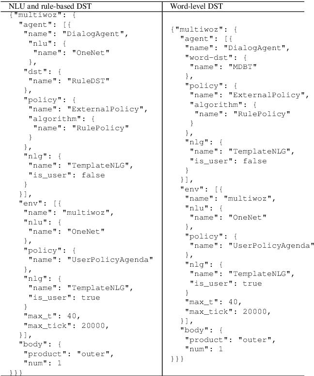 Figure 2 for ConvLab: Multi-Domain End-to-End Dialog System Platform