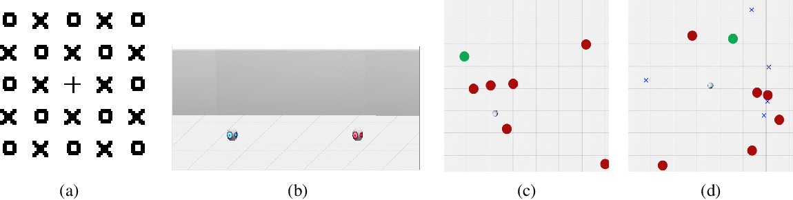 Figure 3 for Verifiably Safe Exploration for End-to-End Reinforcement Learning