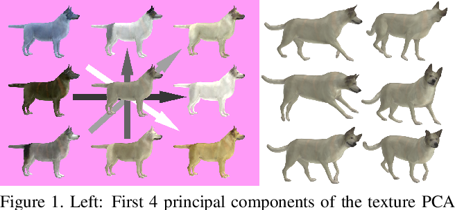 Figure 1 for DynaDog+T: A Parametric Animal Model for Synthetic Canine Image Generation