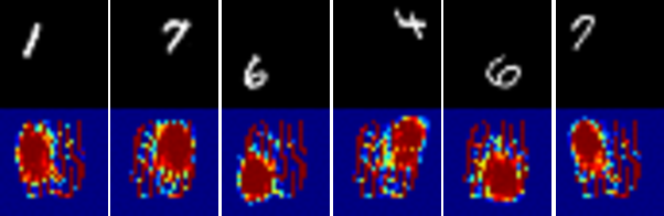 Figure 3 for Modeling Latent Attention Within Neural Networks