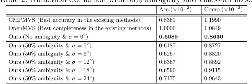 Figure 4 for Polarimetric Multi-View Inverse Rendering