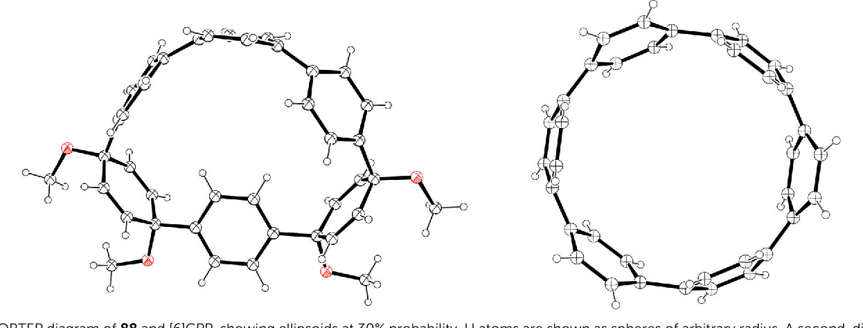 Figure 31 From Cycloparaphenylenes And Related Nanohoops