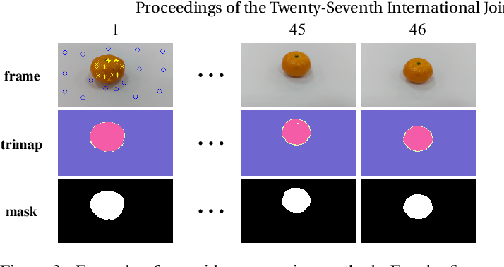 Figure 4 for Annotation-Free and One-Shot Learning for Instance Segmentation of Homogeneous Object Clusters