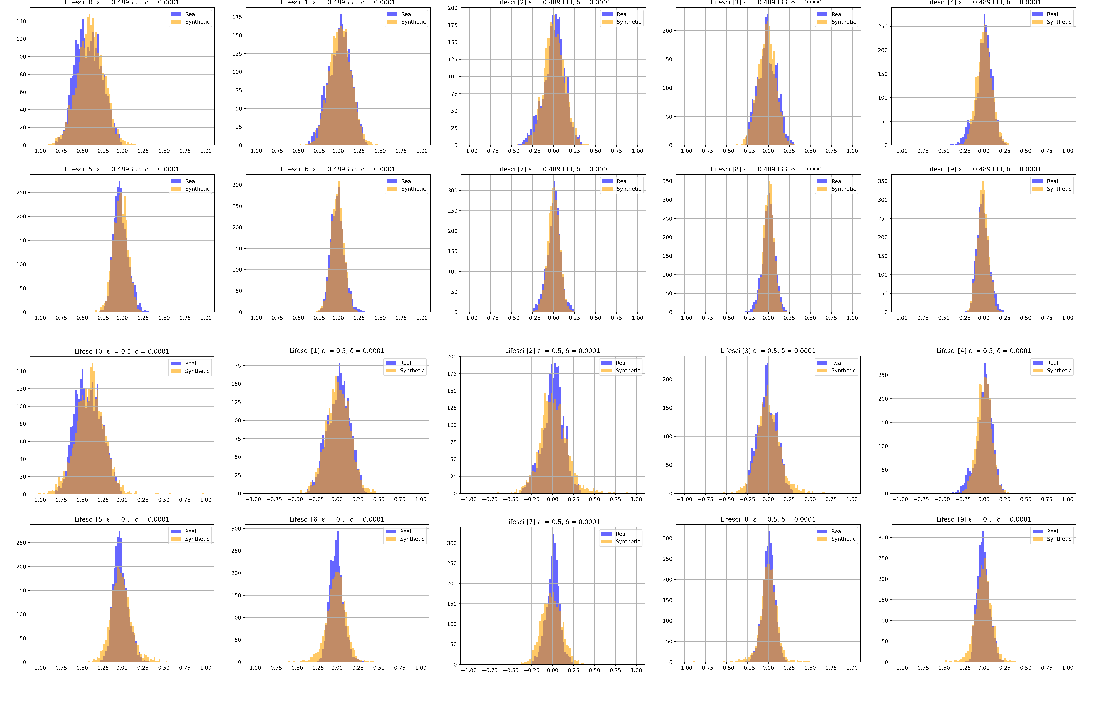 Figure 3 for Differentially Private Normalizing Flows for Privacy-Preserving Density Estimation