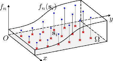 Figure 1 for Graph Laplacian Regularization for Image Denoising: Analysis in the Continuous Domain