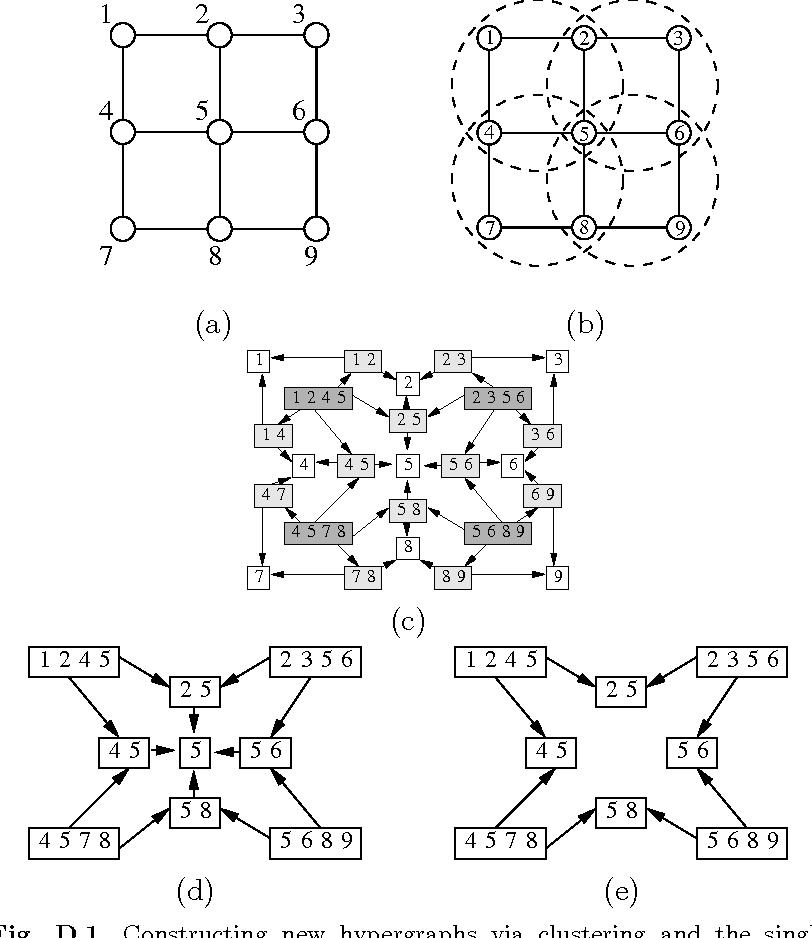 figure D.1