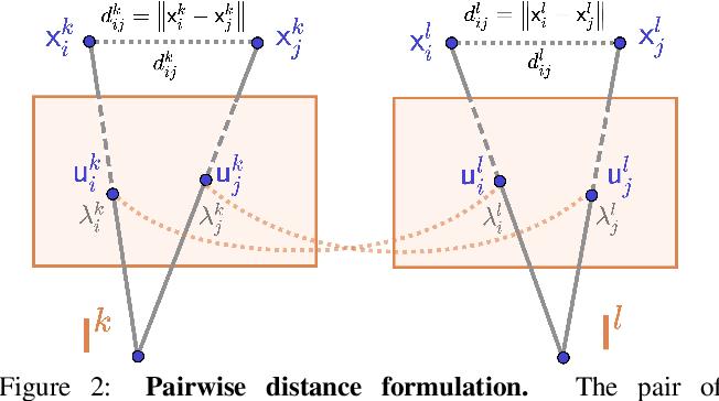 Figure 3 for Unsupervised Monocular Depth Reconstruction of Non-Rigid Scenes