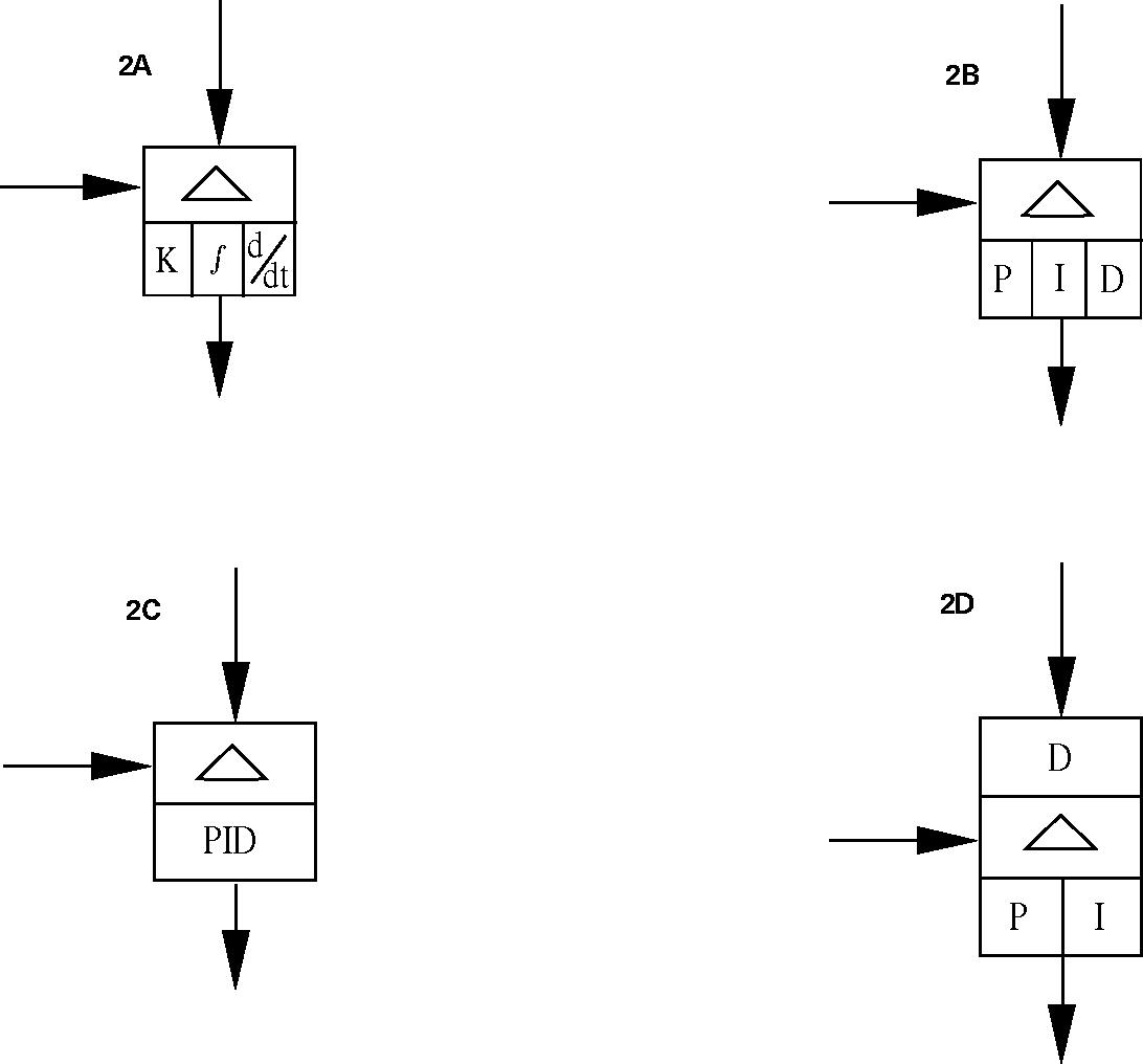 Sama diagrams for boiler controls semantic scholar figure 2 buycottarizona Images