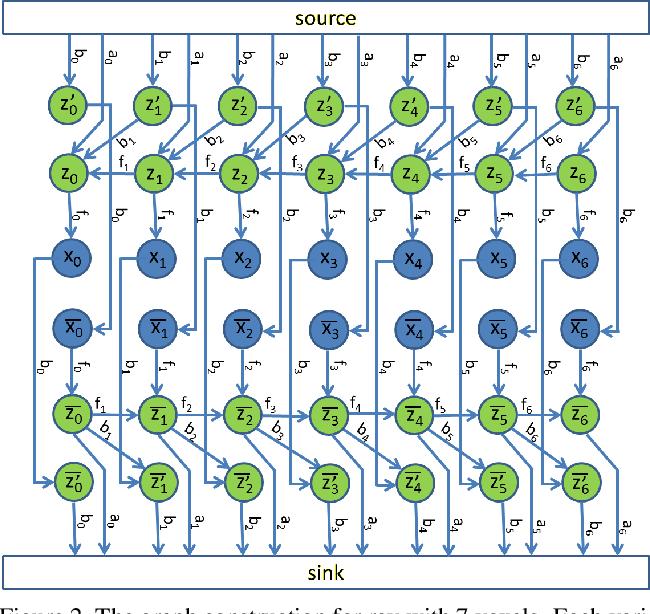 Figure 2 for Discrete Optimization of Ray Potentials for Semantic 3D Reconstruction