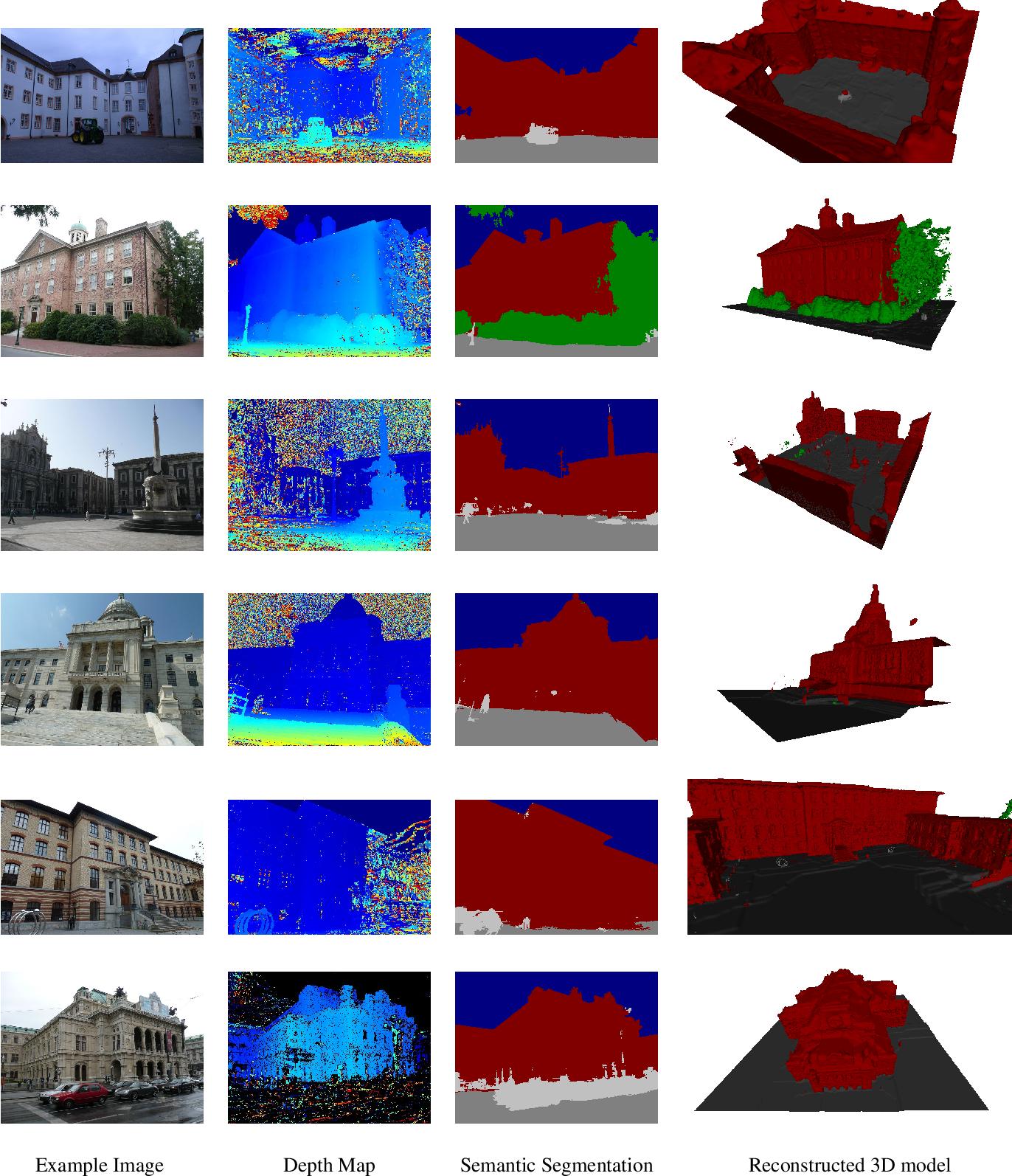 Figure 3 for Discrete Optimization of Ray Potentials for Semantic 3D Reconstruction