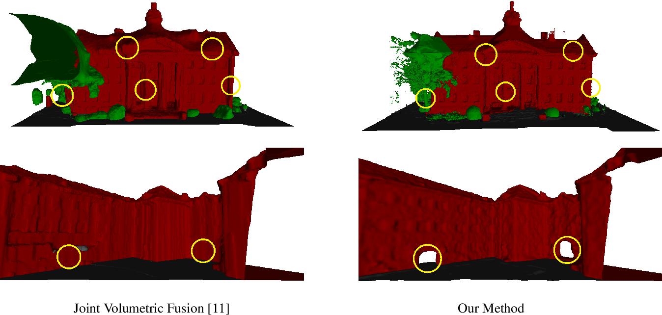 Figure 4 for Discrete Optimization of Ray Potentials for Semantic 3D Reconstruction