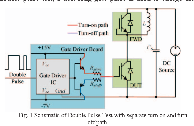 Analytical Evaluation Of Igbt Turn On Loss With Double Pulse Testing