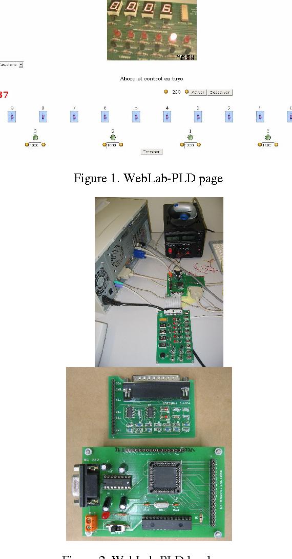 Figure 1. WebLab-PLD page