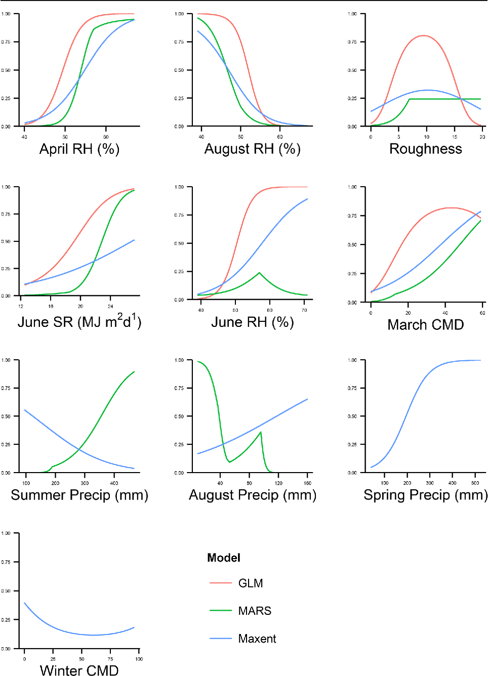 Figure 1 from Regional modeling of large wildfires under current and