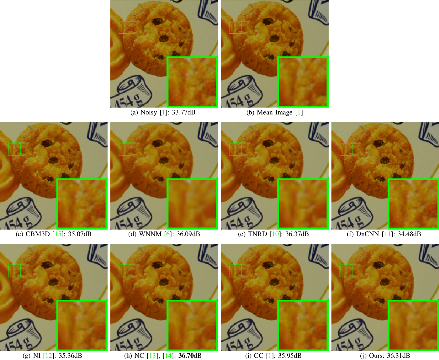 Figure 3 for External Prior Guided Internal Prior Learning for Real-World Noisy Image Denoising