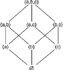 Figure 1 for Formalising Concepts as Grounded Abstractions