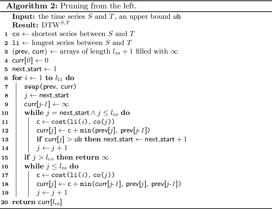 Figure 2 for Early Abandoning PrunedDTW and its application to similarity search