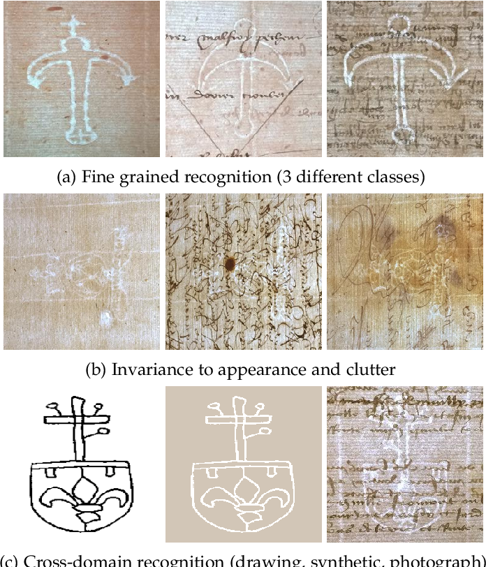 Figure 1 for Large-Scale Historical Watermark Recognition: dataset and a new consistency-based approach