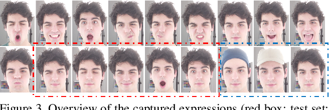 Figure 3 for i3DMM: Deep Implicit 3D Morphable Model of Human Heads