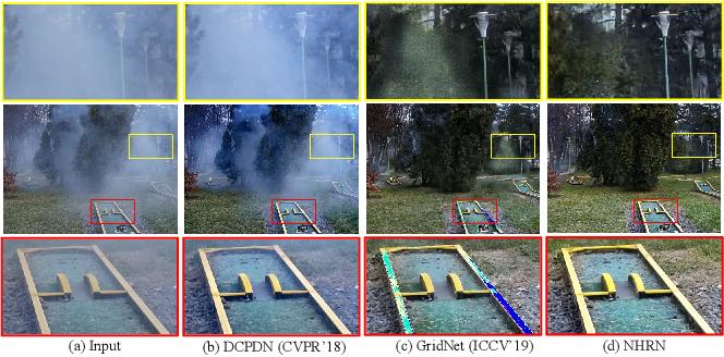 Figure 1 for Non-Homogeneous Haze Removal via Artificial Scene Prior and Bidimensional Graph Reasoning