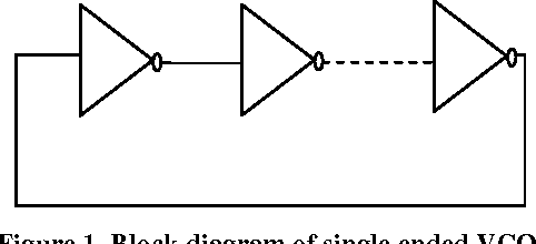 Figure 1 from voltage controlled ring oscillator design with novel 3 block diagram of single ended vco ccuart Gallery