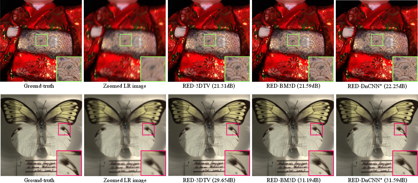 Figure 4 for Infusing Learned Priors into Model-Based Multispectral Imaging