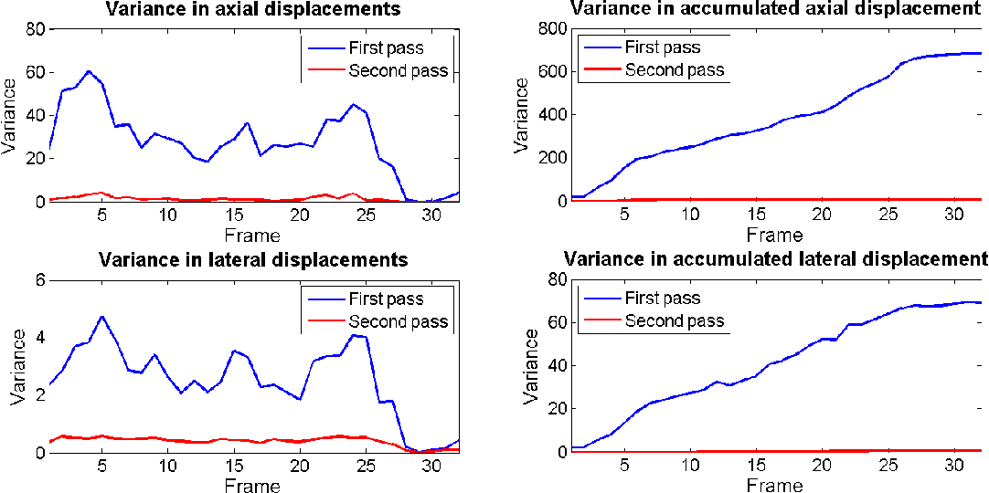 Figure 7 from Multi-band confidence processing for two-pass speckle ...