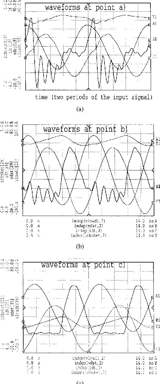 An Ldmos Vhf Class E Power Amplifier Using A High Q Novel Variable