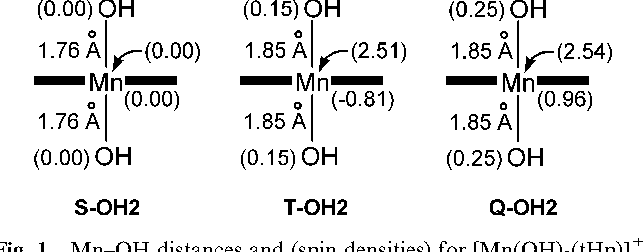 Figure 1 From C H Oxidation By Hydroxo Manganesev Porphyrins A