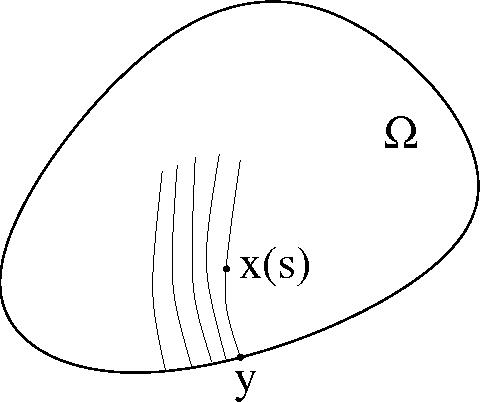Optimal Control and Viscosity Solutions of Hamilton-Jacobi-Bellman Equations