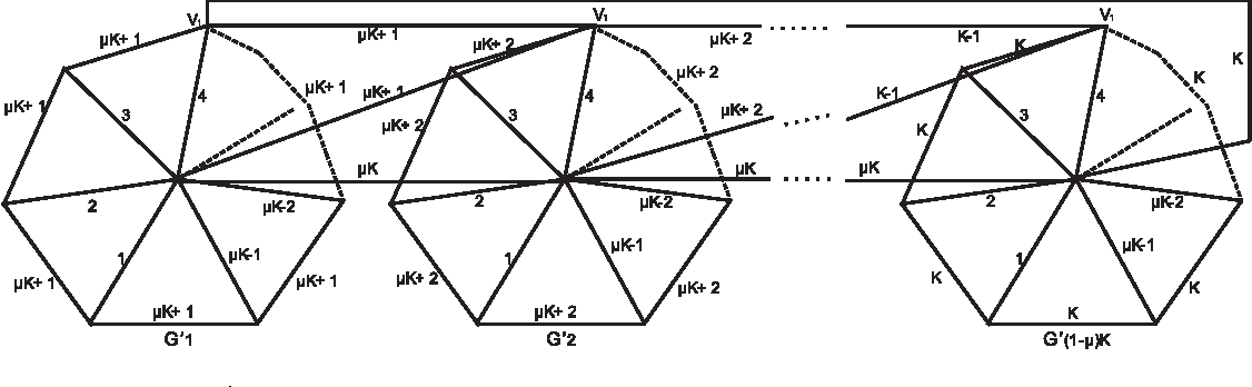 Figure 1 for Performance Analysis on Evolutionary Algorithms for the Minimum Label Spanning Tree Problem