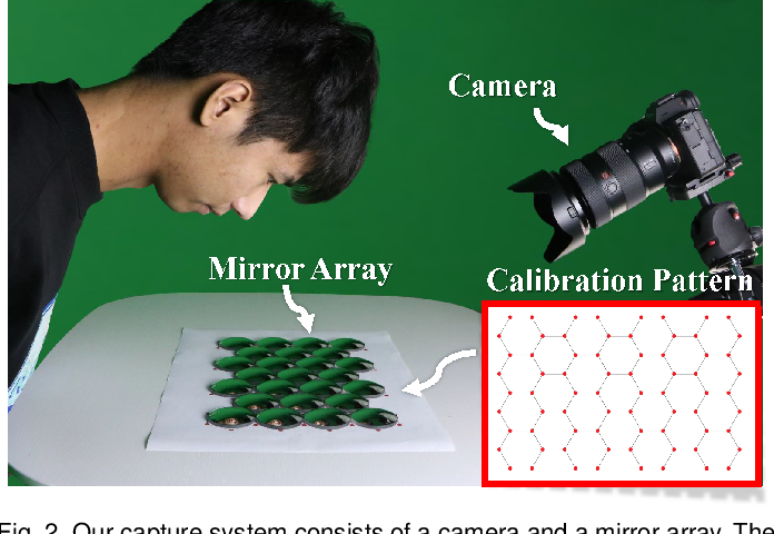 Figure 3 for MirrorNeRF: One-shot Neural Portrait RadianceField from Multi-mirror Catadioptric Imaging