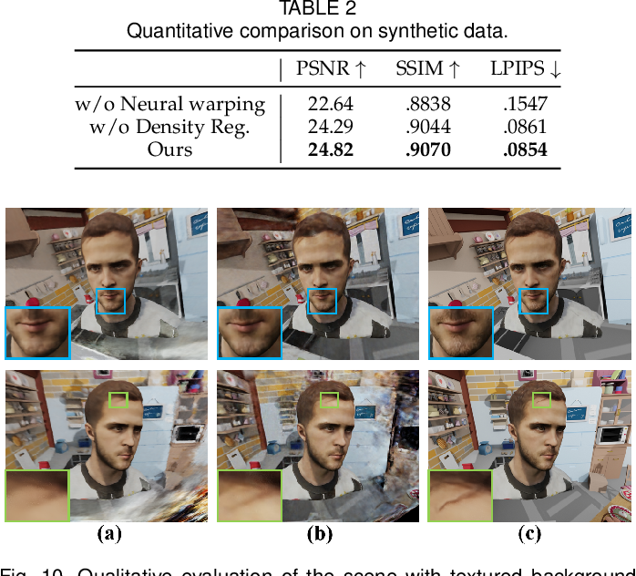 Figure 4 for MirrorNeRF: One-shot Neural Portrait RadianceField from Multi-mirror Catadioptric Imaging