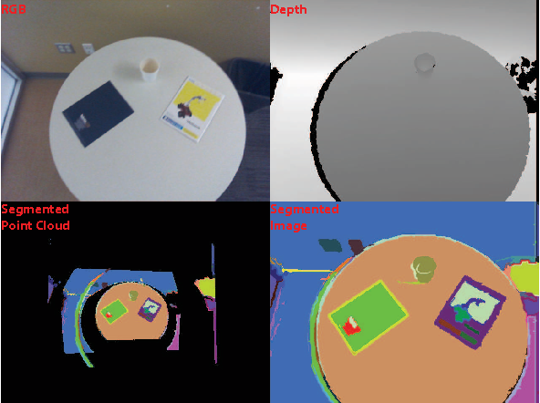 Figure 1 for Efficient Hierarchical Graph-Based Segmentation of RGBD Videos
