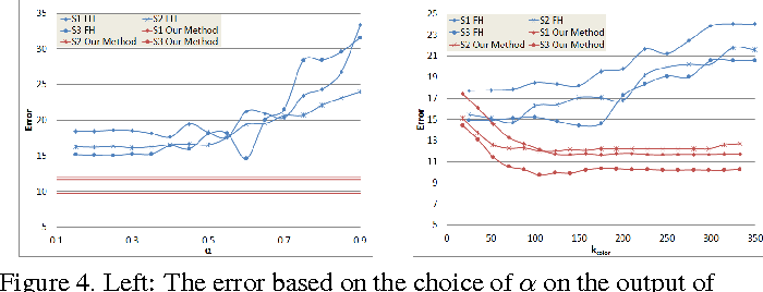 Figure 4 for Efficient Hierarchical Graph-Based Segmentation of RGBD Videos