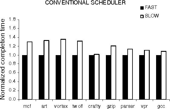 PDF] Cache-Fair Thread Scheduling for Multicore Processors