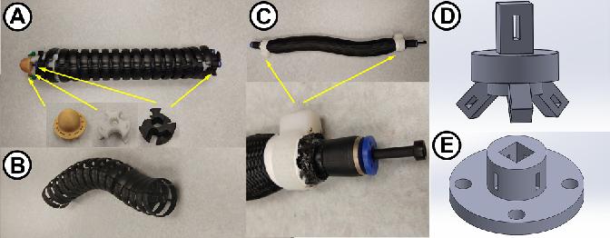 Figure 2 for A Novel Variable Stiffness Soft Robotic Gripper