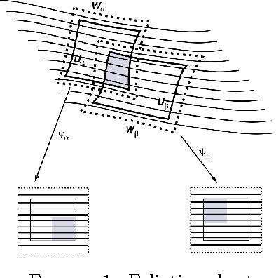 PDF] Lectures on Foliation Dynamics: Barcelona 2010 - Semantic Scholar