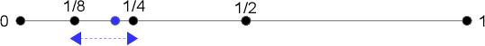 Figure 1 for NUQSGD: Provably Communication-efficient Data-parallel SGD via Nonuniform Quantization