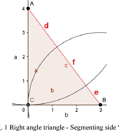 PDF] Pythagorean-Platonic Lattice Method for Finding all Co-Prime