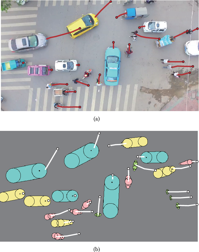 Figure 1 for AutoRVO: Local Navigation with Dynamic Constraints in Dense Heterogeneous Traffic