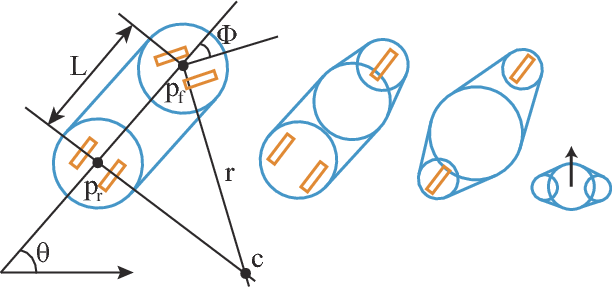 Figure 4 for AutoRVO: Local Navigation with Dynamic Constraints in Dense Heterogeneous Traffic