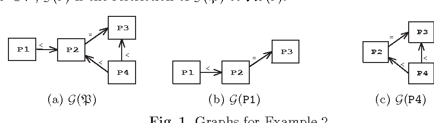 Figure 1 for Consistency and Trust in Peer Data Exchange Systems