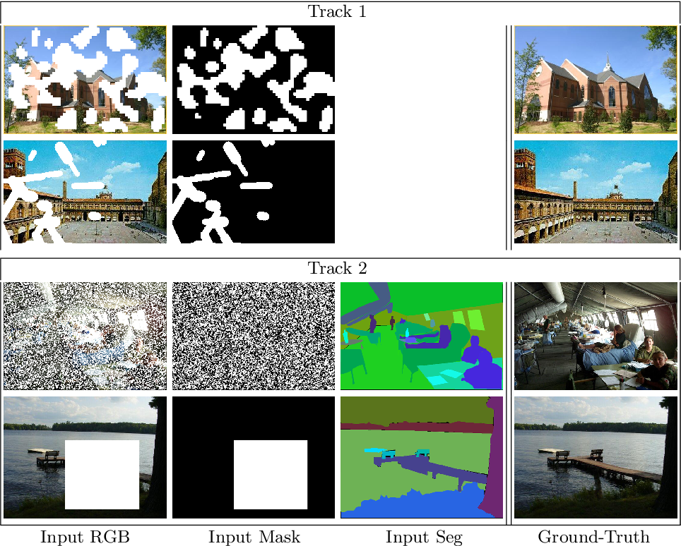 Figure 1 for AIM 2020 Challenge on Image Extreme Inpainting
